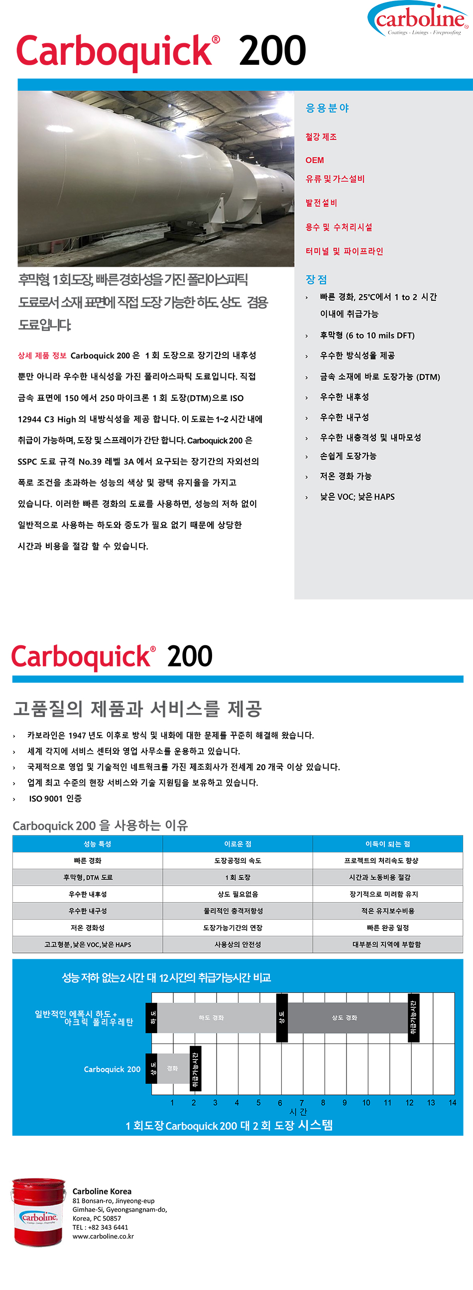 Carboquick 200 product.jpg